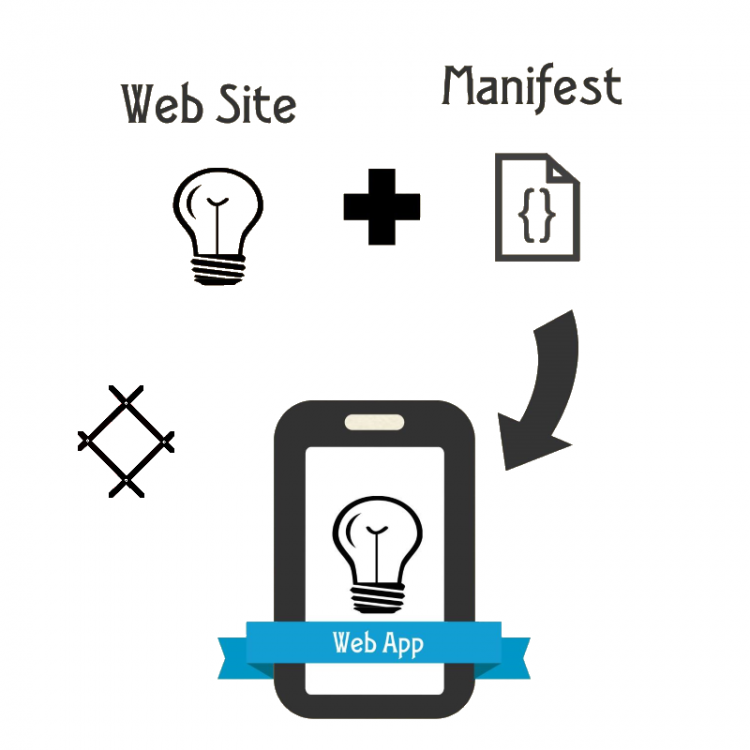 Приложение для сайта / App for website