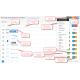 Модуль OpenCart - Массовое редактирование категорий